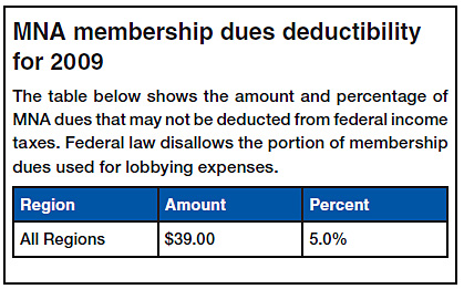 MNA membership dues deductibility for 2009